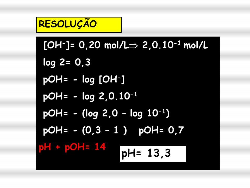 [OH-]= 0,20 mol/L 2,0.10-1 mol/L pH= 13,3 RESOLUÇÃO log 2= 0,3
